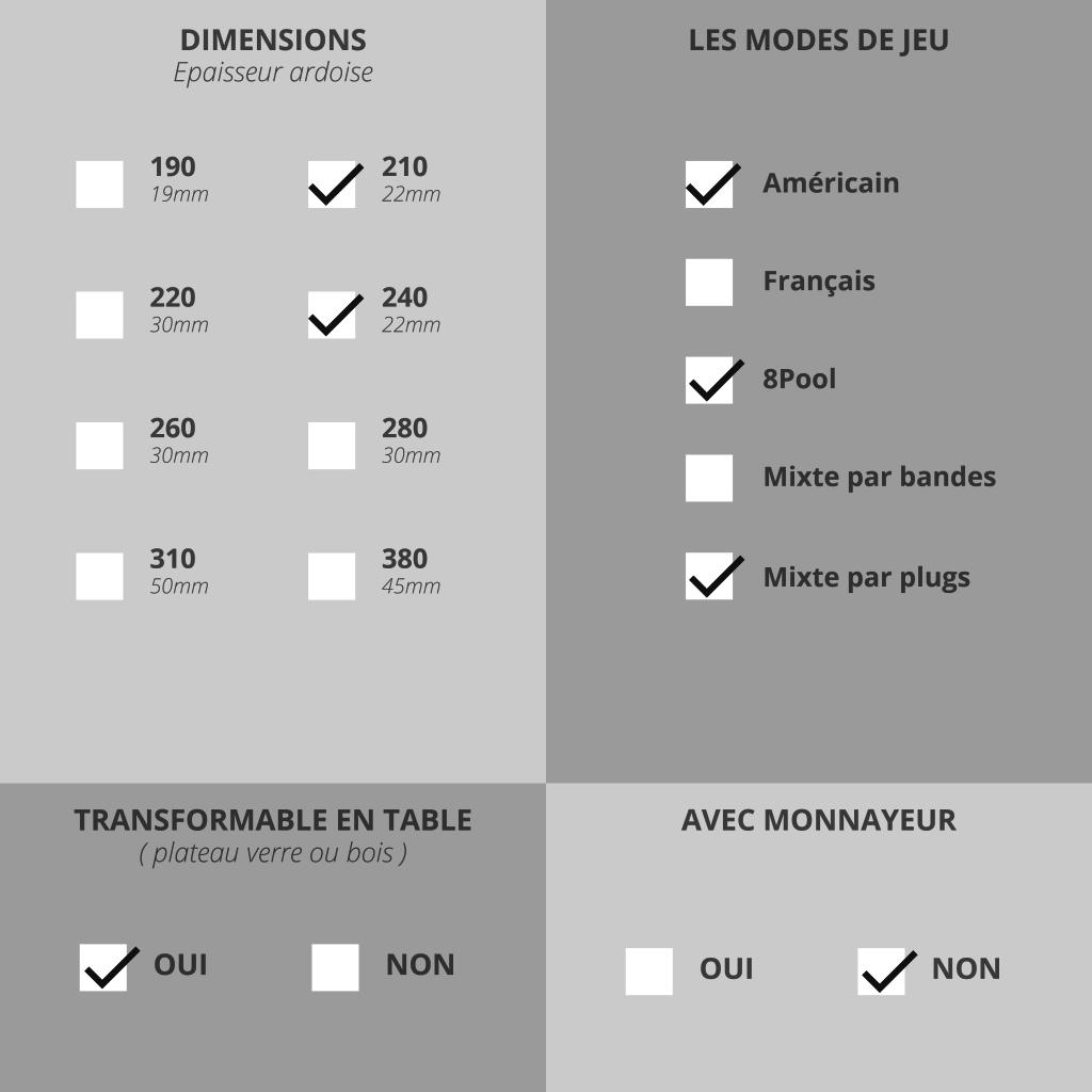 Tableau options Billard BlackLight Billards Toulet